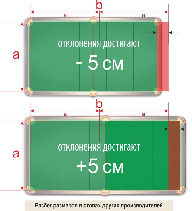 Стандарт соотношения игрового поля 2 к 1.jpg